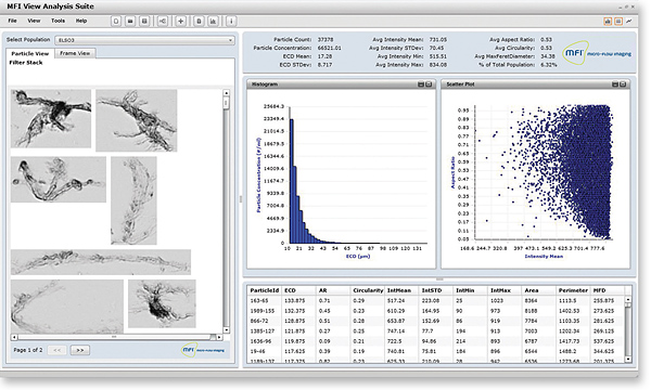 MFI View Analysis Suite